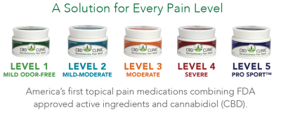 CBD Clinic - Topical Pain Medication